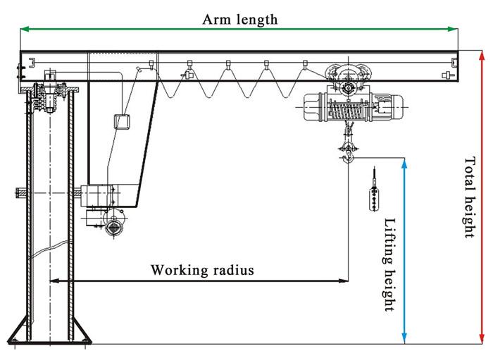 Jib Crane Dongqi High Working Effiency Bz Model Pillar